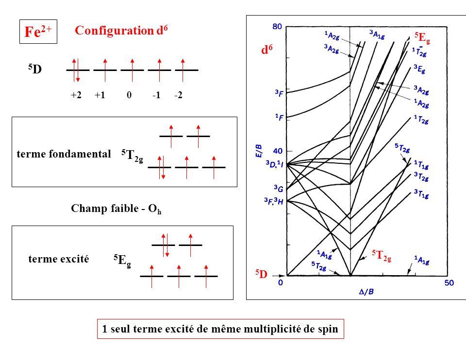 Fe2+ Configuration d6 d6 5D 5T2g 5Eg 5Eg terme fondamental