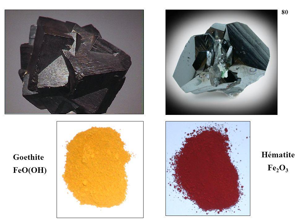 80 Hématite Fe2O3 Goethite FeO(OH)