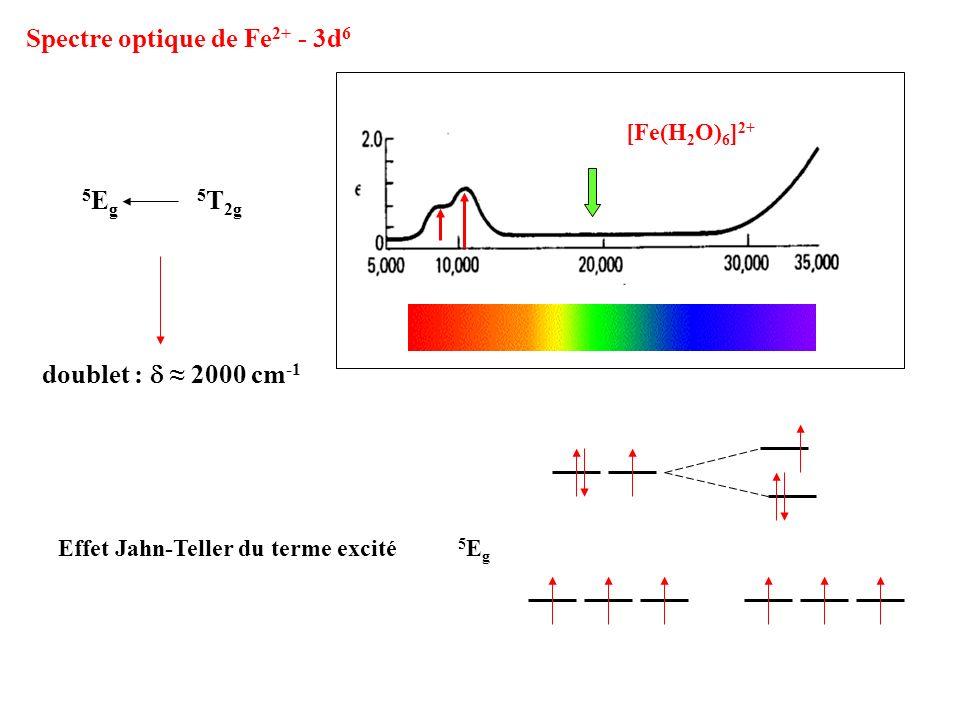 Spectre optique de Fe2+ - 3d6