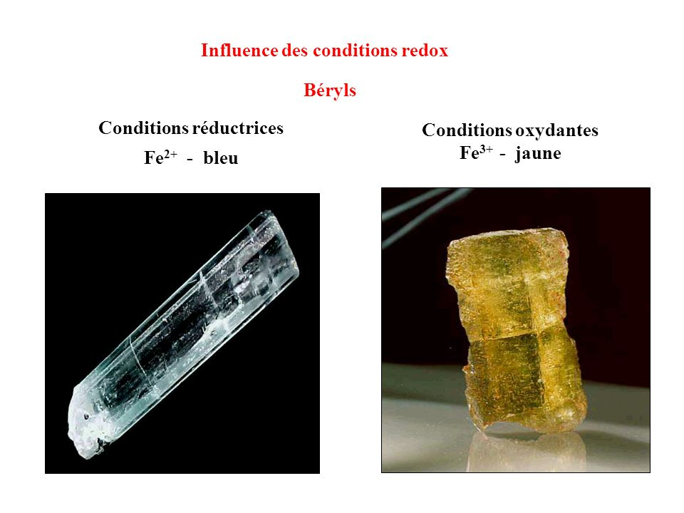 Conditions réductrices