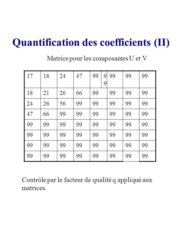 Quantification des coefficients (II)