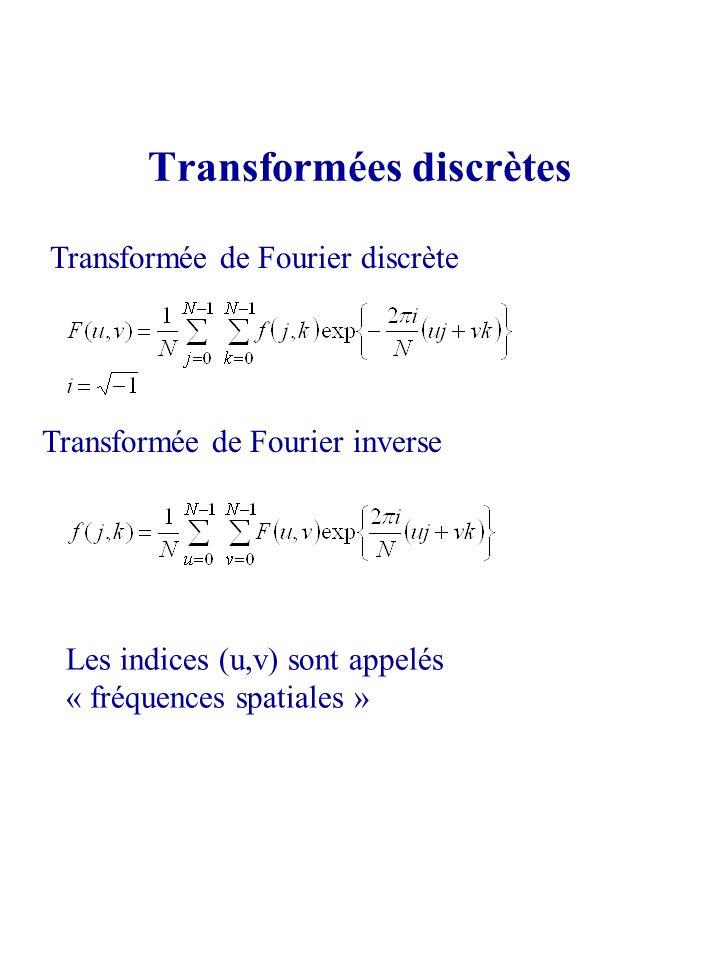 Transformées discrètes