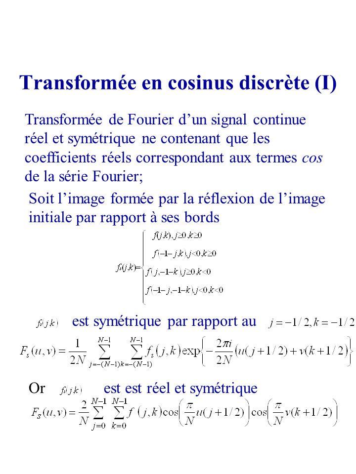 Transformée en cosinus discrète (I)