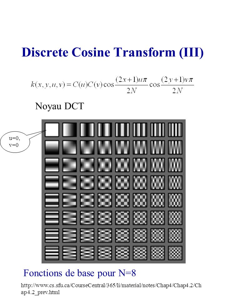 Discrete Cosine Transform (III)