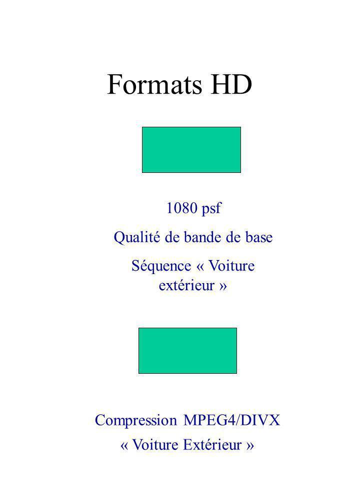 Formats HD 1080 psf Qualité de bande de base