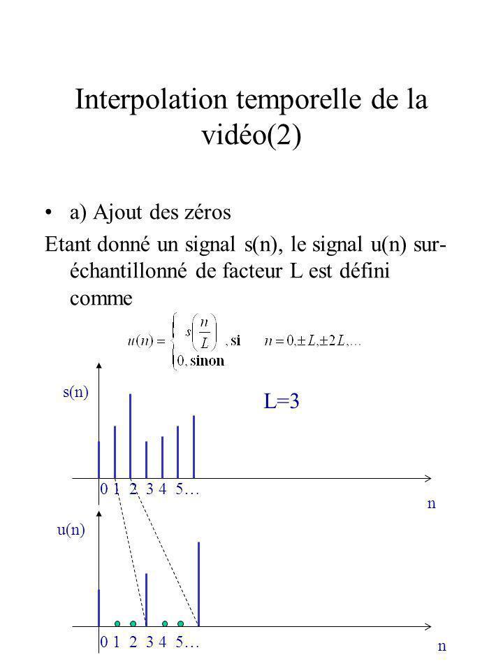 Interpolation temporelle de la vidéo(2)