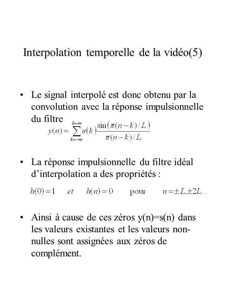 Interpolation temporelle de la vidéo(5)