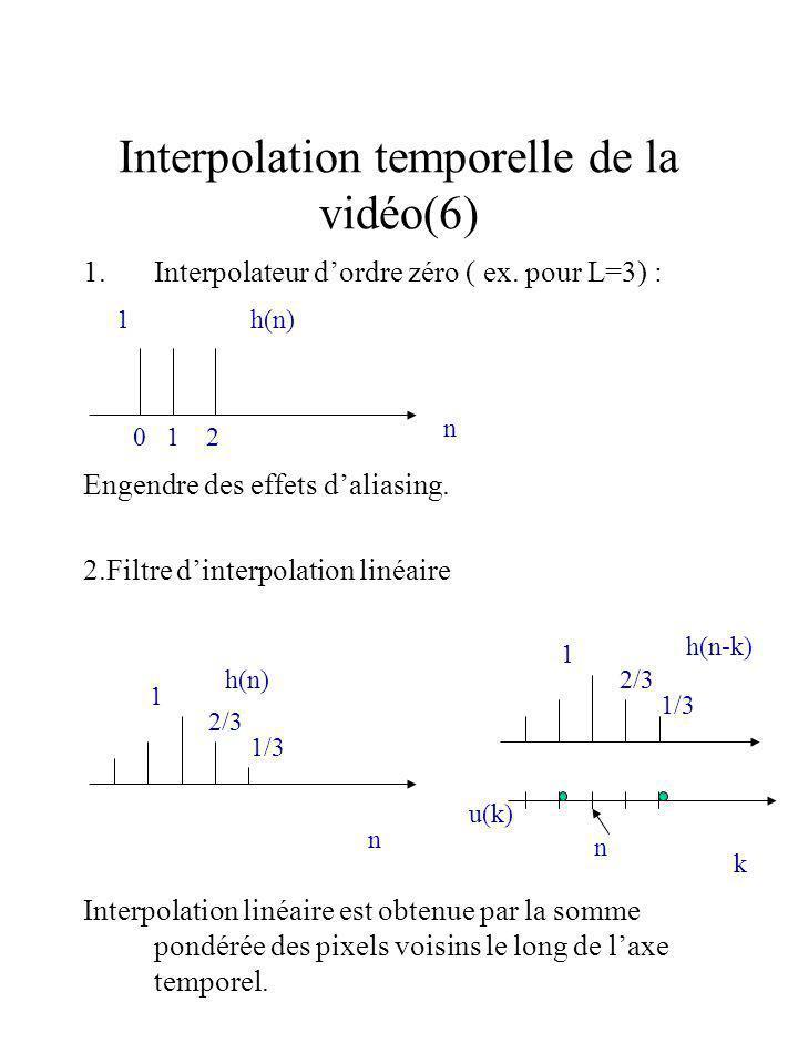 Interpolation temporelle de la vidéo(6)