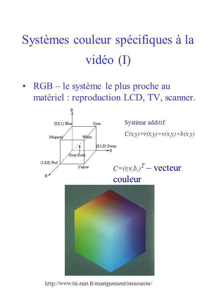 Systèmes couleur spécifiques à la vidéo (I)
