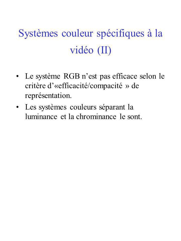 Systèmes couleur spécifiques à la vidéo (II)