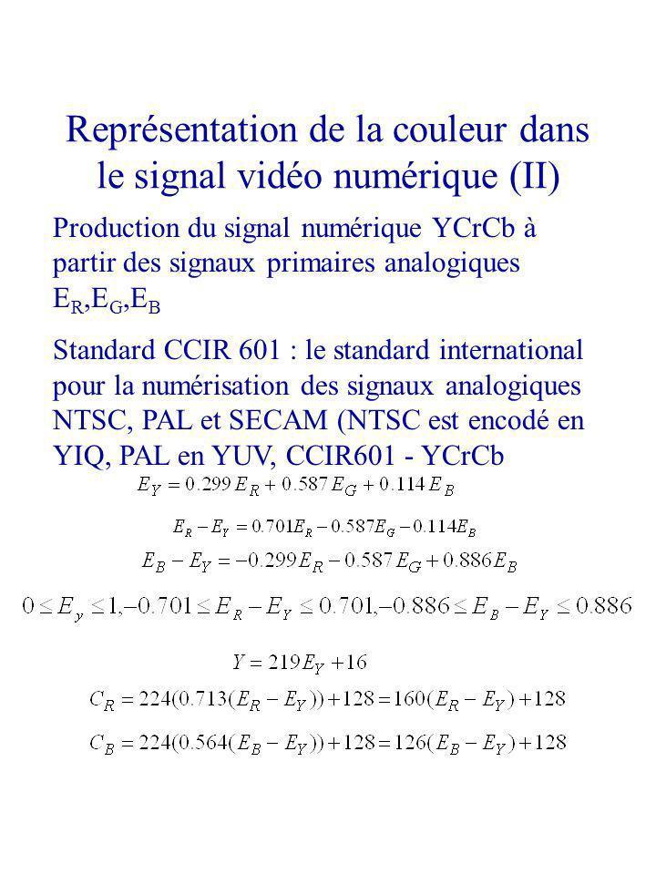 Représentation de la couleur dans le signal vidéo numérique (II)