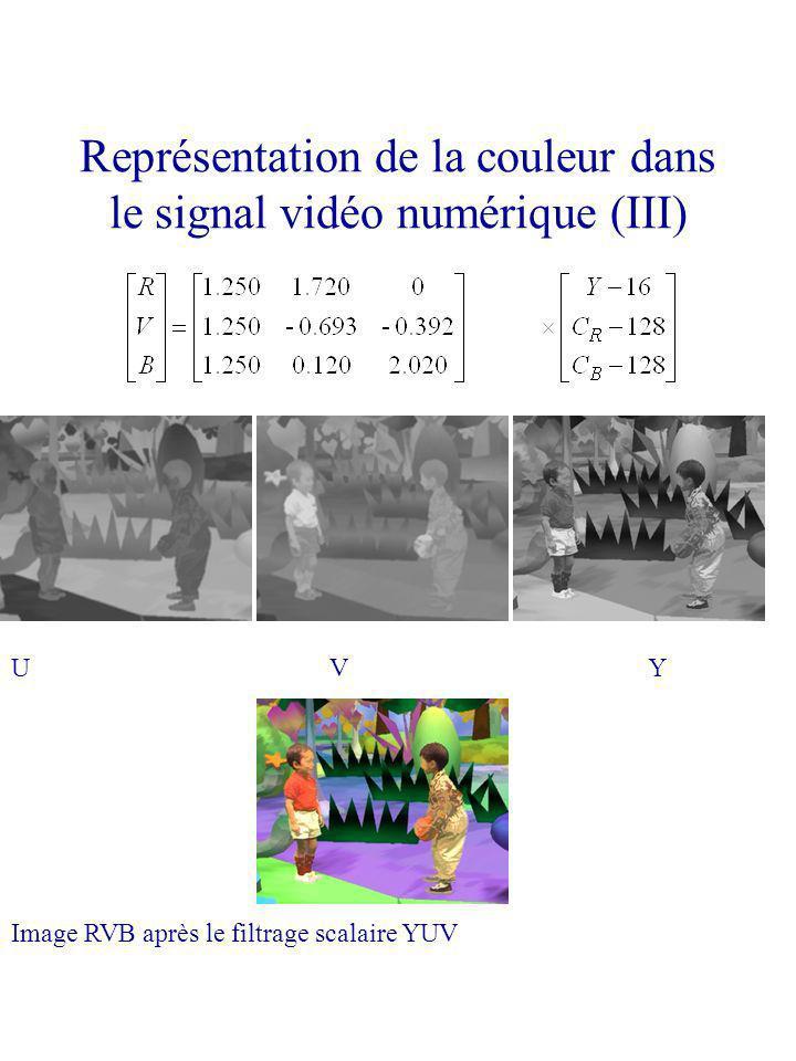 Représentation de la couleur dans le signal vidéo numérique (III)