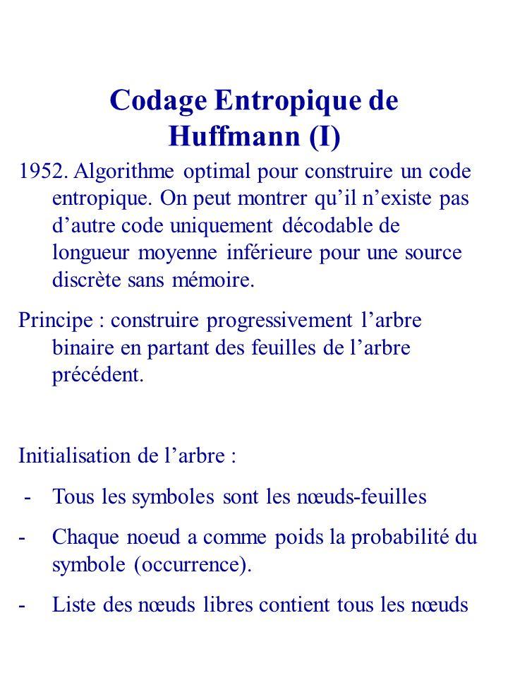 Codage Entropique de Huffmann (I)