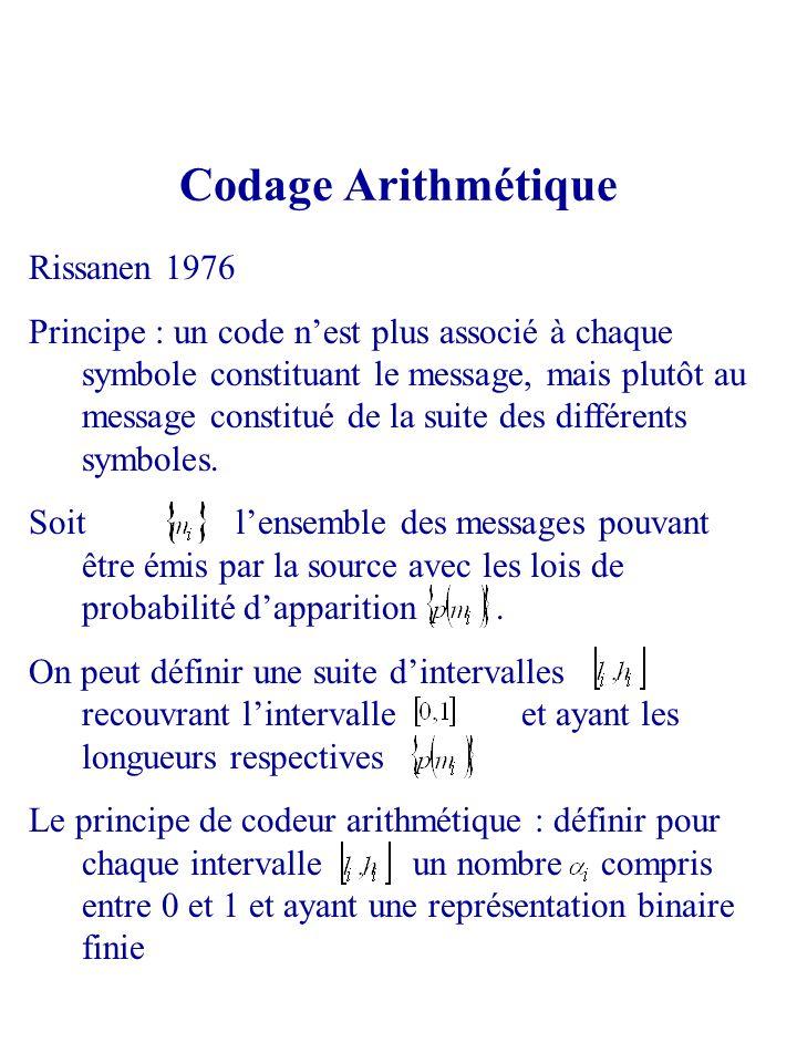 Codage Arithmétique Rissanen 1976