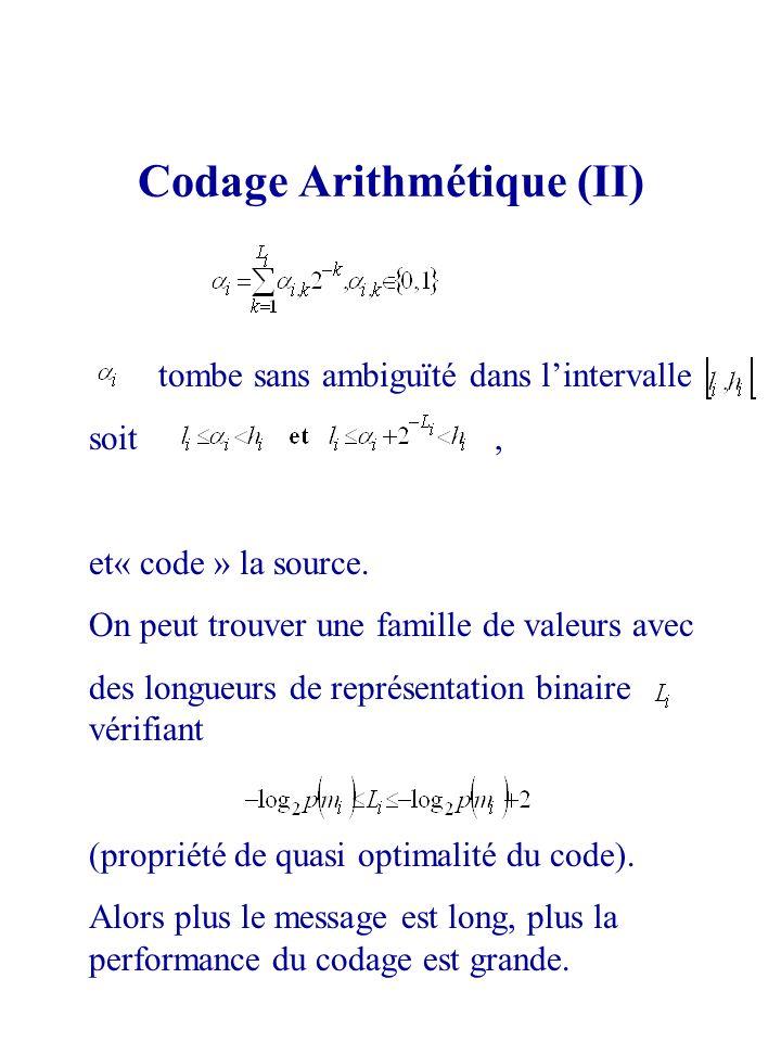 Codage Arithmétique (II)