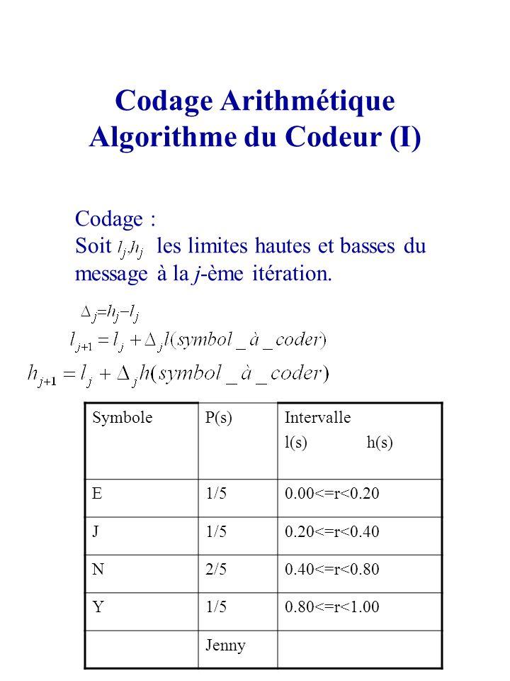 Codage Arithmétique Algorithme du Codeur (I)