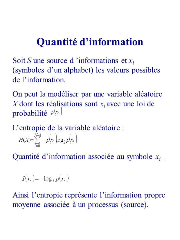 Quantité d'information
