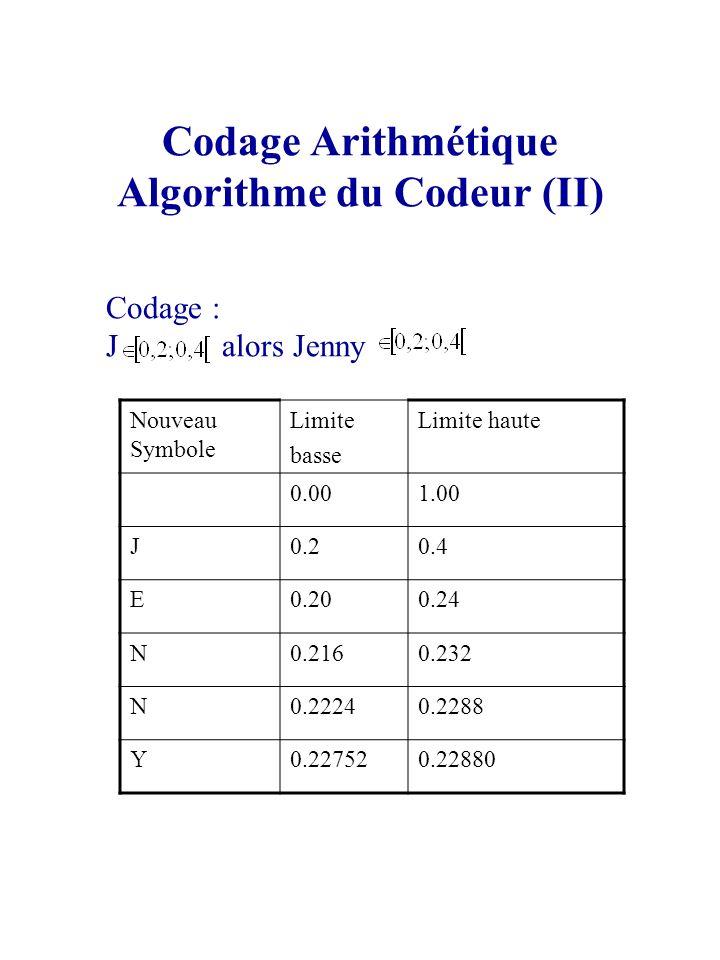 Codage Arithmétique Algorithme du Codeur (II)