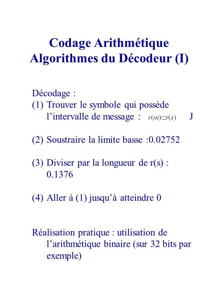 Codage Arithmétique Algorithmes du Décodeur (I)