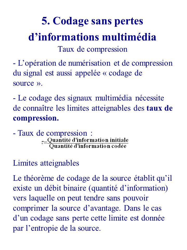 5. Codage sans pertes d'informations multimédia Taux de compression