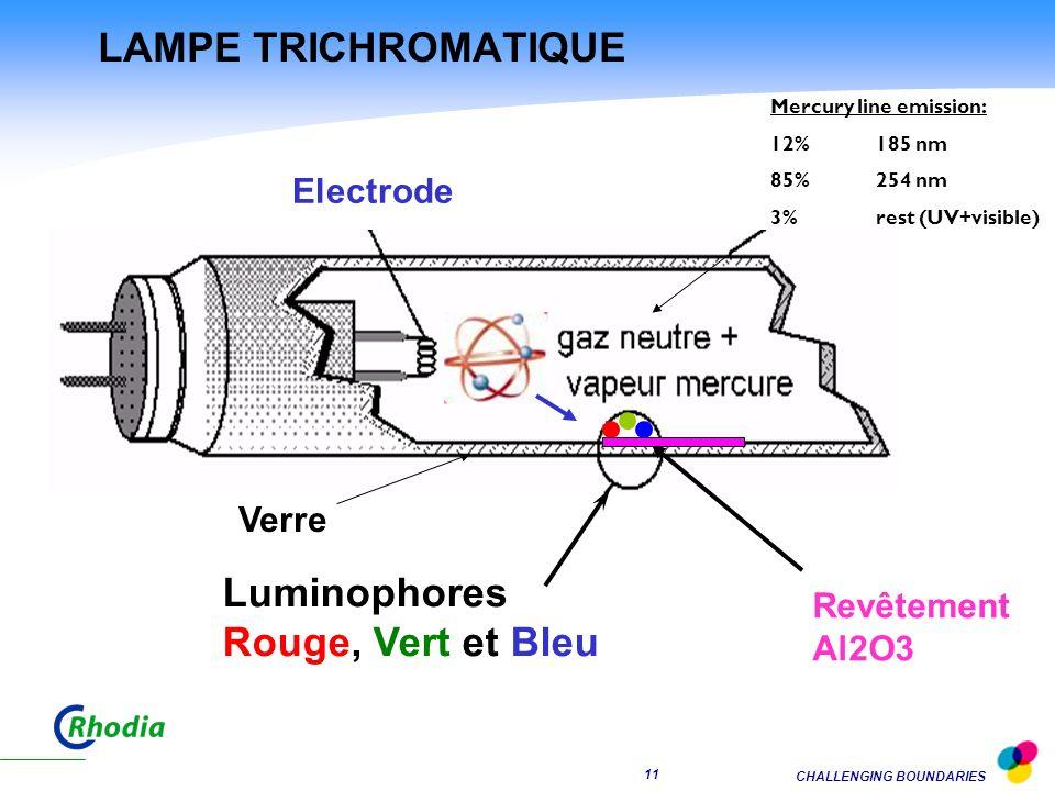 LAMPE TRICHROMATIQUE Luminophores Rouge, Vert et Bleu Electrode Verre