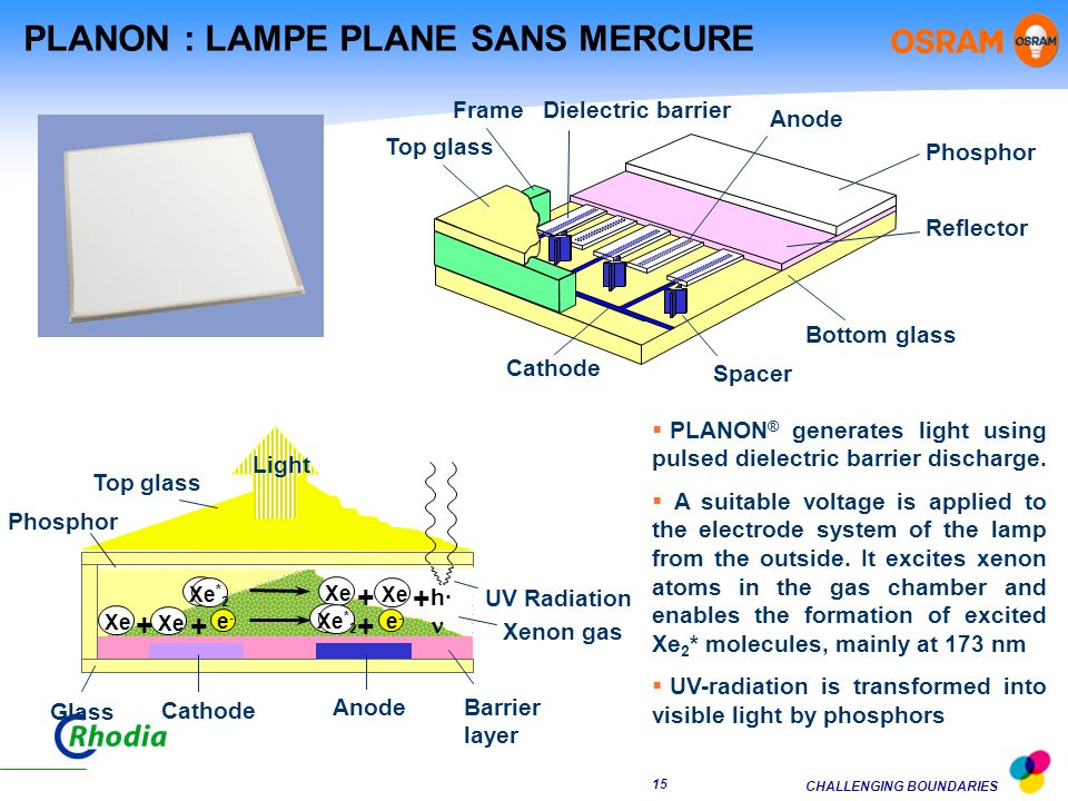 PLANON : LAMPE PLANE SANS MERCURE