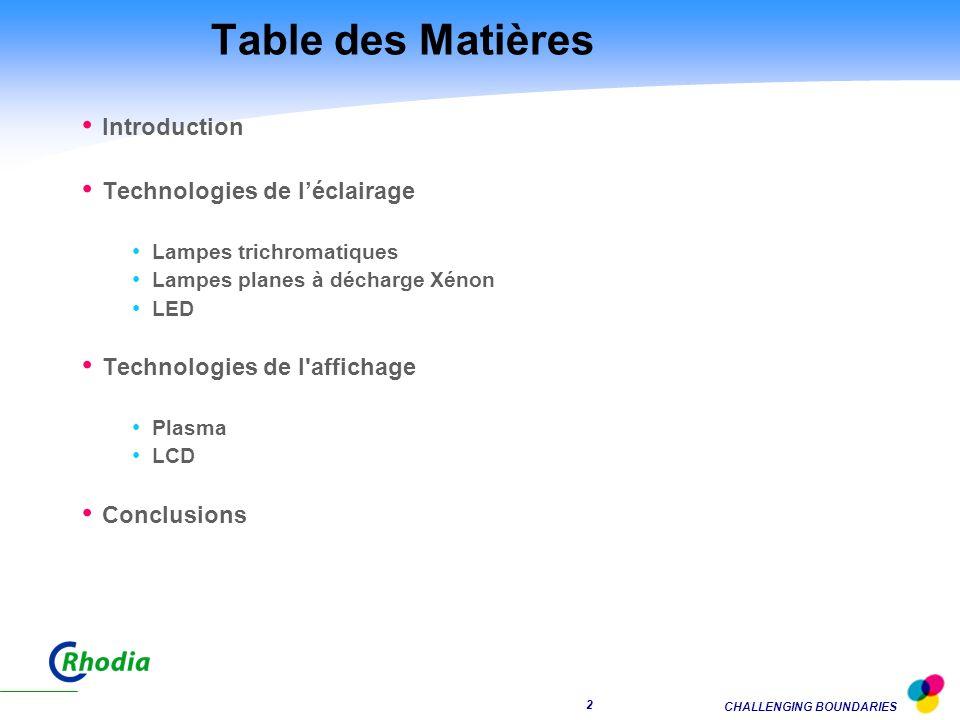 Table des Matières Introduction Technologies de l'éclairage