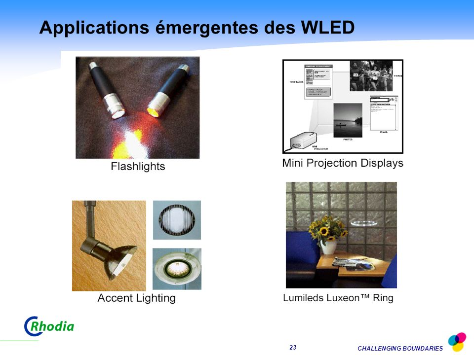 Applications émergentes des WLED