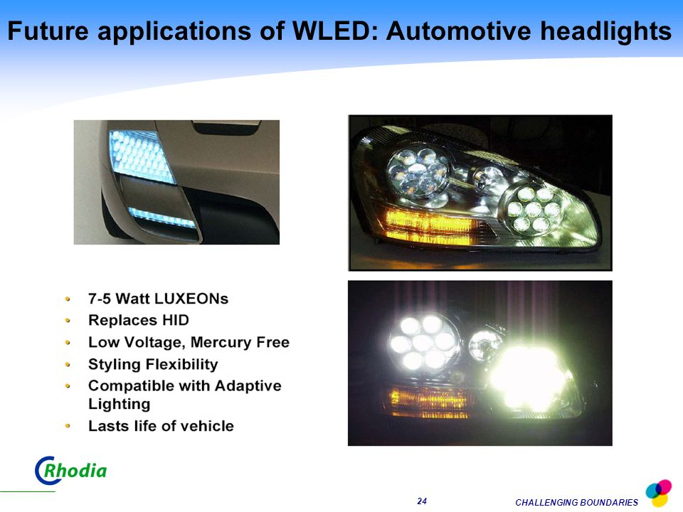 Future applications of WLED: Automotive headlights