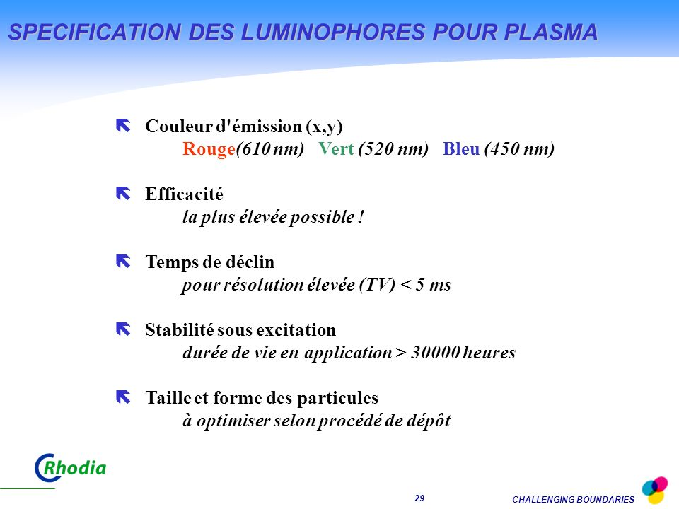SPECIFICATION DES LUMINOPHORES POUR PLASMA