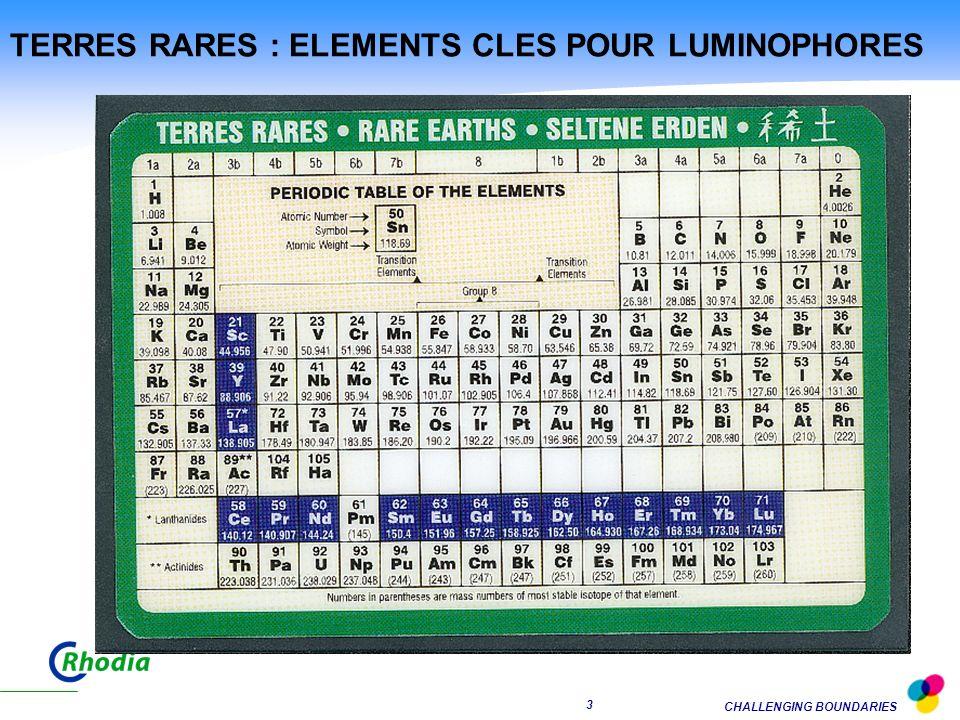 TERRES RARES : ELEMENTS CLES POUR LUMINOPHORES