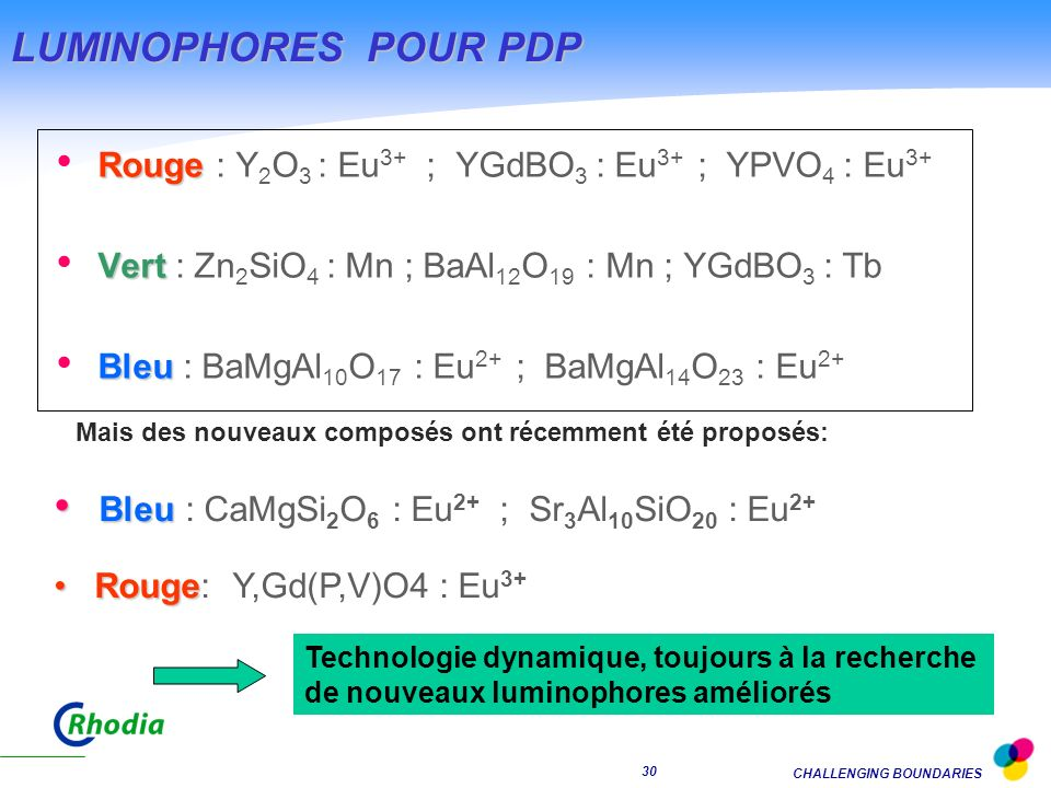 LUMINOPHORES POUR PDP Rouge : Y2O3 : Eu3+ ; YGdBO3 : Eu3+ ; YPVO4 : Eu3+ Vert : Zn2SiO4 : Mn ; BaAl12O19 : Mn ; YGdBO3 : Tb.