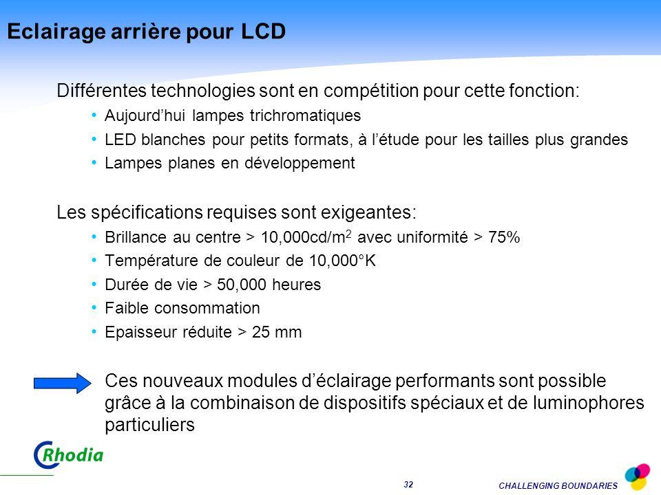 Eclairage arrière pour LCD
