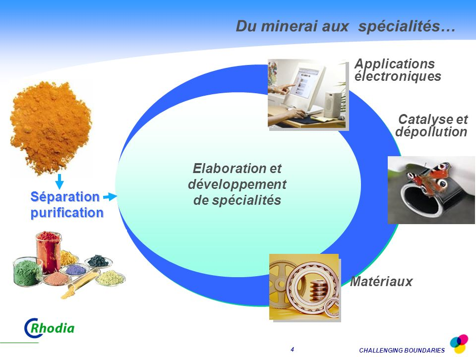 Du minerai aux spécialités…