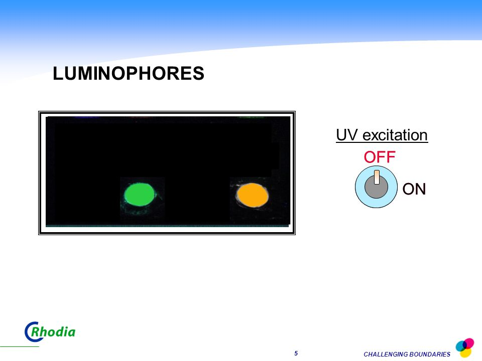 LUMINOPHORES UV excitation OFF ON OFF ON OFF ON 5