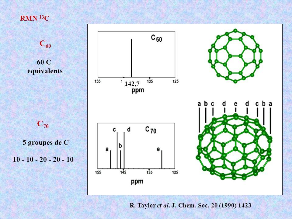 R. Taylor et al. J. Chem. Soc. 20 (1990) 1423