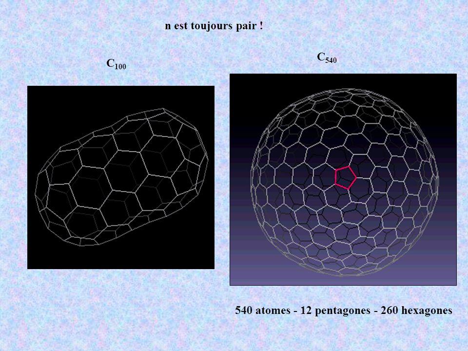 n est toujours pair ! C540 C100 540 atomes - 12 pentagones - 260 hexagones