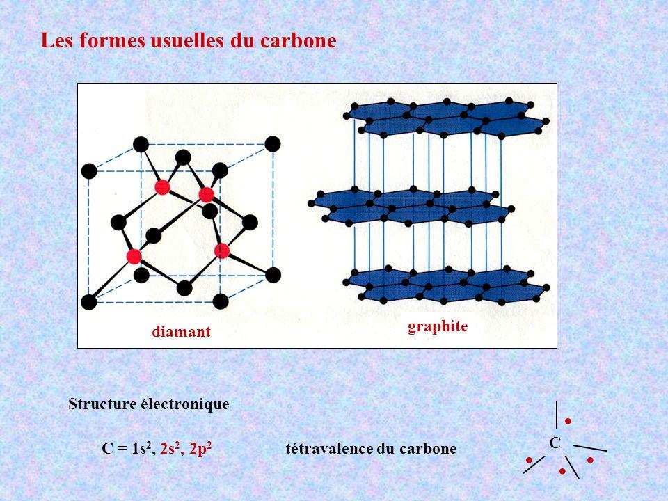 . Les formes usuelles du carbone diamant graphite C = 1s2, 2s2, 2p2