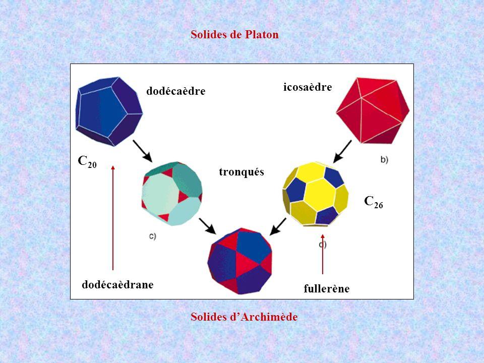 C20 C26 Solides de Platon icosaèdre dodécaèdre tronqués dodécaèdrane