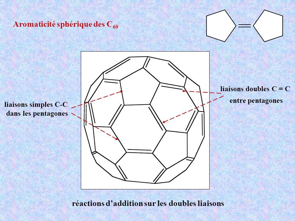 Aromaticité sphérique des C60