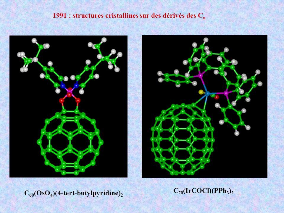 1991 : structures cristallines sur des dérivés des Cn