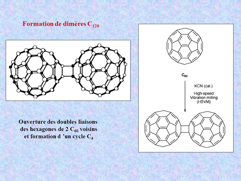 Formation de dimères C120 Ouverture des doubles liaisons