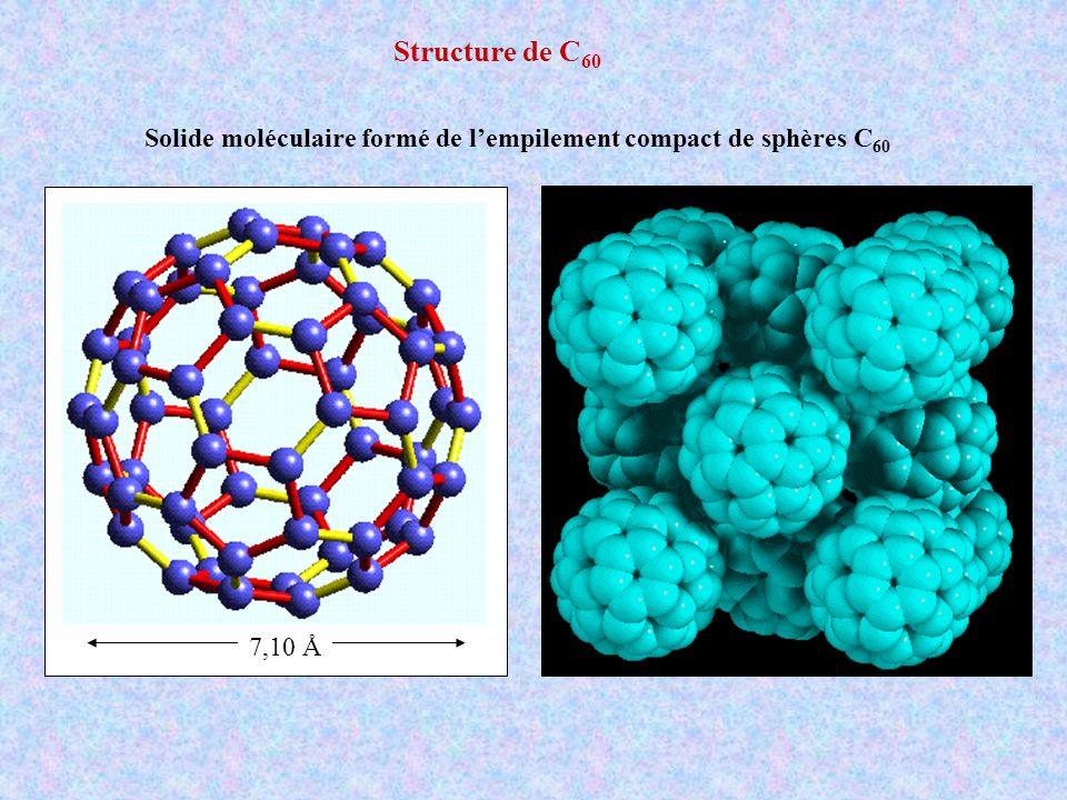 Structure de C60 Solide moléculaire formé de l'empilement compact de sphères C60 7,10 Å