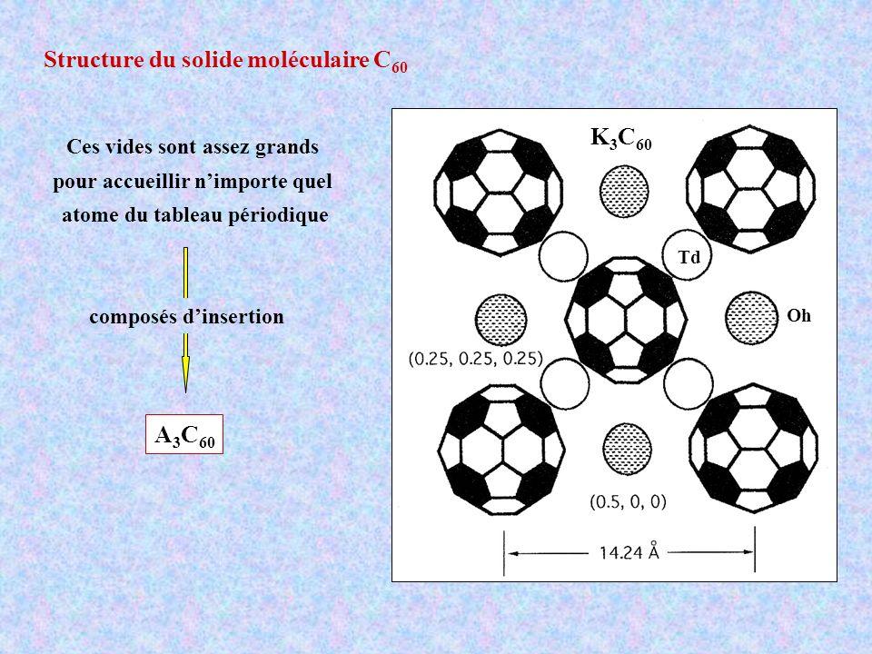 Structure du solide moléculaire C60