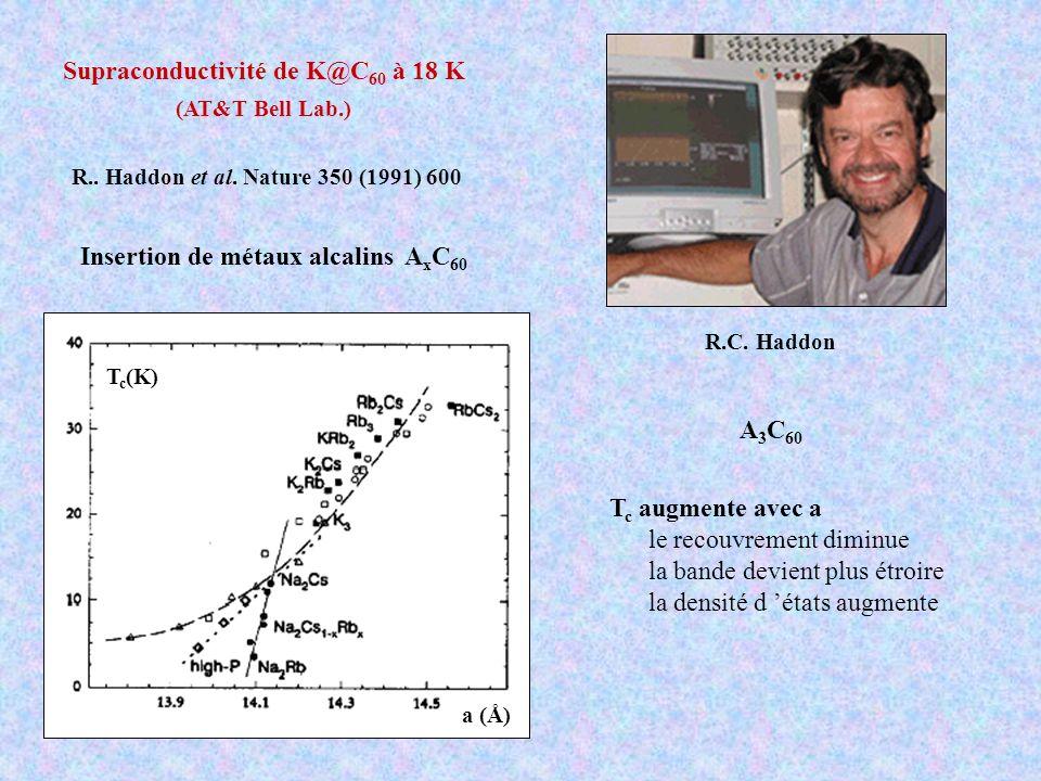 Supraconductivité de K@C60 à 18 K