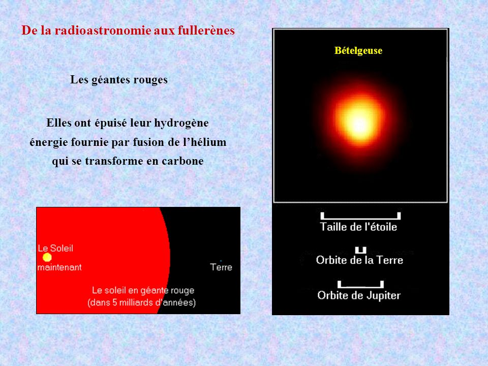 De la radioastronomie aux fullerènes