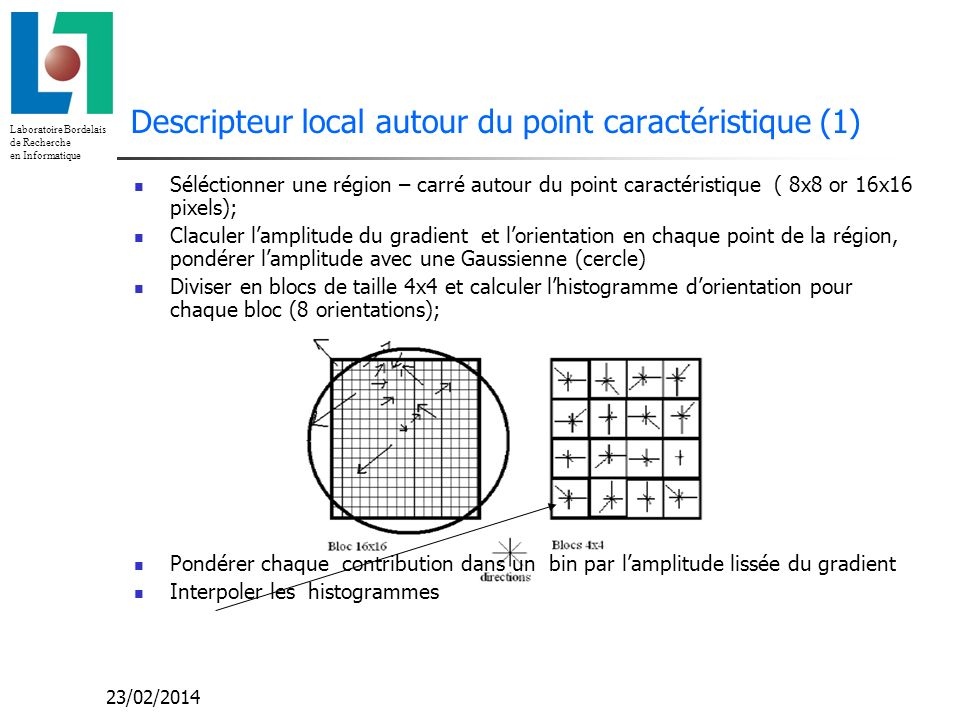 Descripteur local autour du point caractéristique (1)