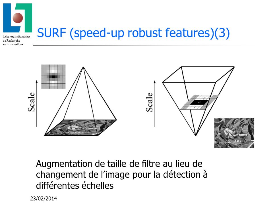 SURF (speed-up robust features)(3)
