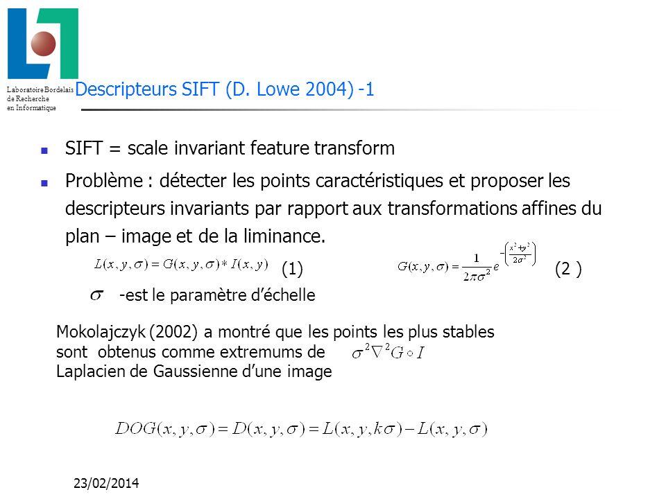 Descripteurs SIFT (D. Lowe 2004) -1
