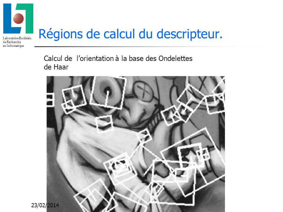 Régions de calcul du descripteur.